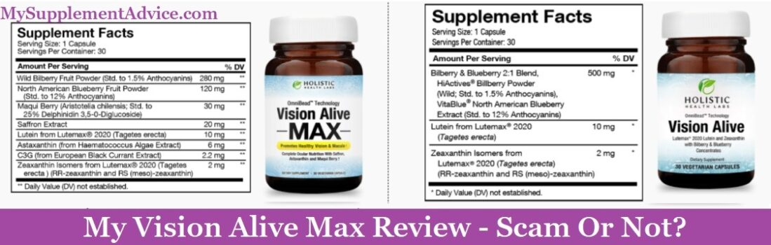 My Vision Alive Max Review (2020) – Scam Or Not?